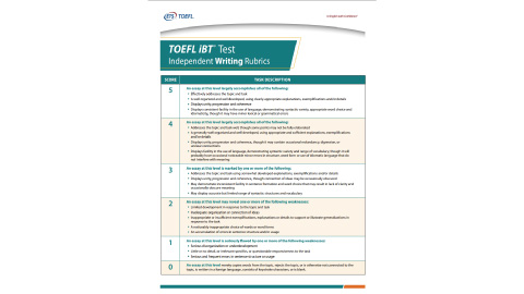 TOEFL iBT® Writing Section Scoring Guide